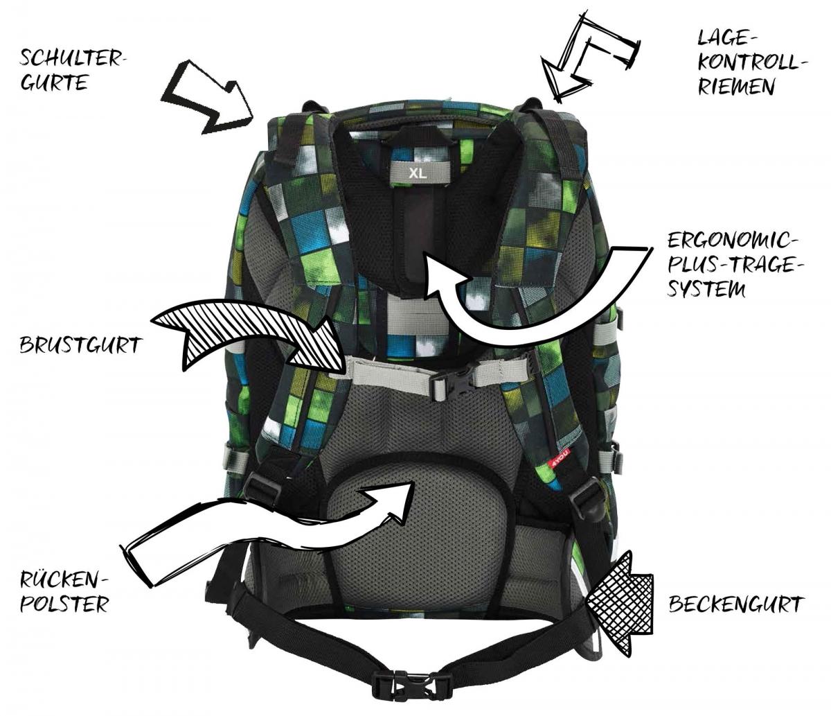 4you jampac schulrucksack tricodes 3tlg mit schlamperbox. Black Bedroom Furniture Sets. Home Design Ideas
